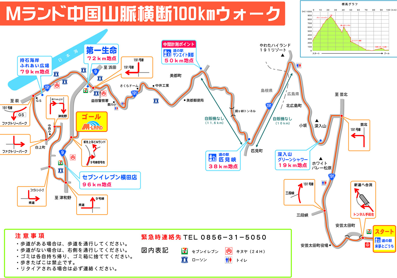 100kmウォーク地図